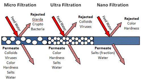 technology_membrane_01