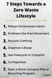 7-Steps-Towards-a-Zero-Waste-Lifestyle-683x1024